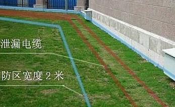 CVC-学校埋地泄露电缆万博manbetx官网app下载万博体育app世界杯版下载系统解决方案