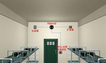 CVC-监狱一键求助网络对讲系统解决方案
