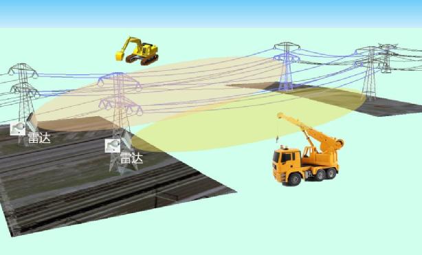 CVC-电力系统周边防破坏雷达探测系统解决方案