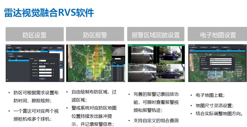 """2019年5月8日,CVC监狱""""智慧磐石""""系列雷达再次升级发布!"""
